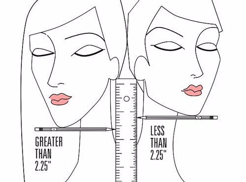 This Trick Reveals If Short Hair Would Suit Your Face Shape Or Not